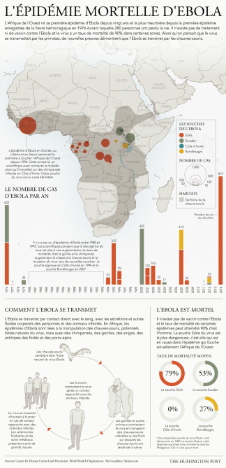 EbolaOutbreaks__FRENCH_0729