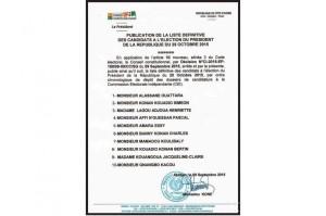 CANDIDATS RETENUS A L'ÉLECTION PRÉSIDENTIELLE DU 25 2015