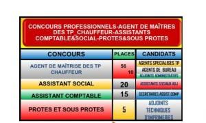AGENT DE MAÎTRISE TP_page2_image1