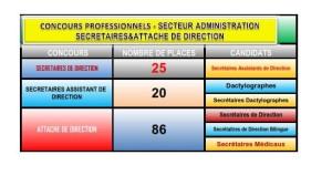 CP_SECRETAIRES_ASSISTANTS_ATTACHES_page1_image2