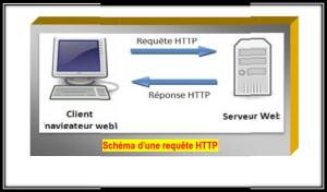 SCHEMA  HTTP_page1_image1